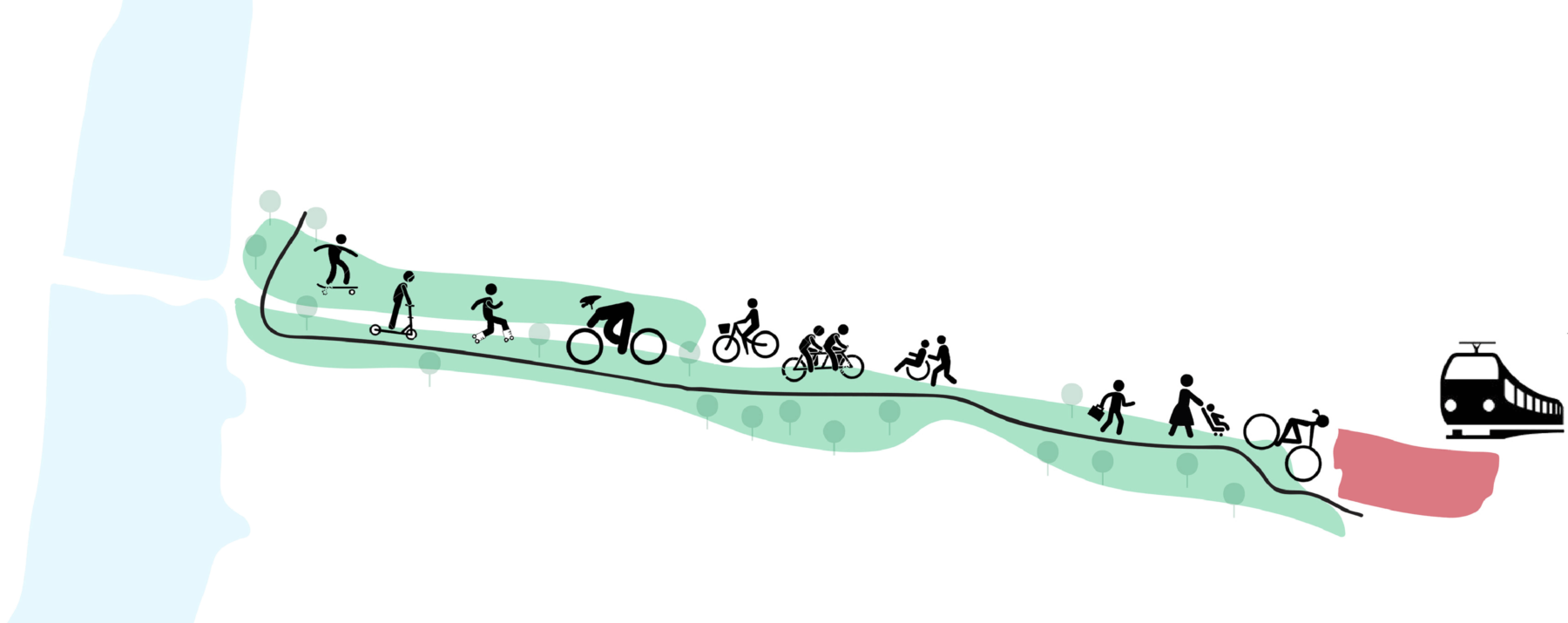Sarah-Wigglesworth-Architects Kingston-Mini-Holland Context River-Link 3600