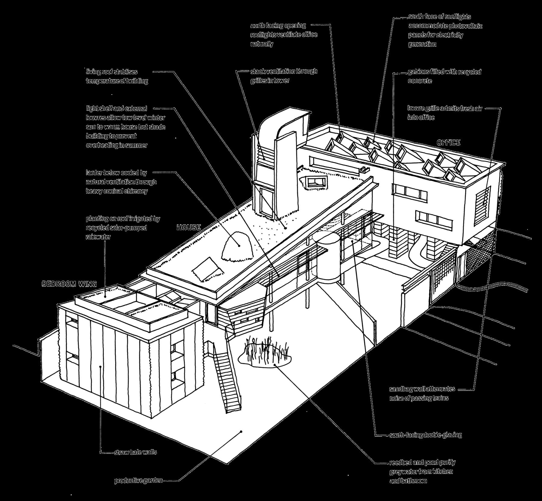 Sarah-Wigglesworth-Architects Stock-Orchard axonometric 3600