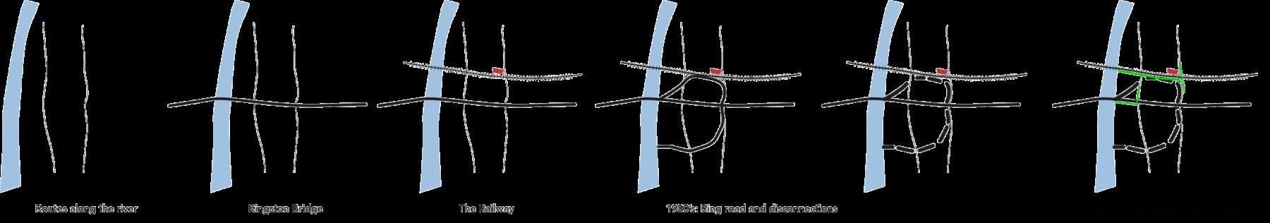 Sarah-Wigglesworth-Architects Kingston-Mini-Holland Context Transport-Patterns2 3600