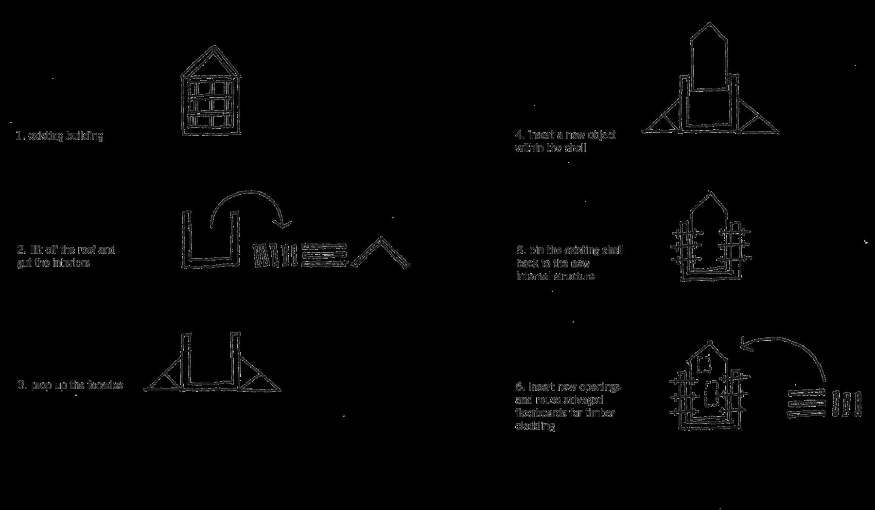Sarah-Wigglesworth-Architects Swansea-Print-Works Diagram 3600