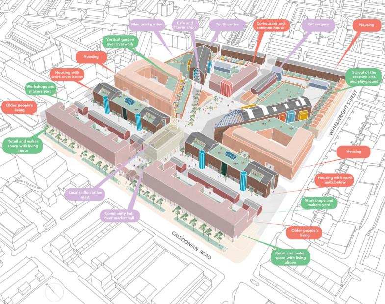 Sarah-Wigglesworth-Architects Unlocking-Pentonville Aerial-View Drawing 1800