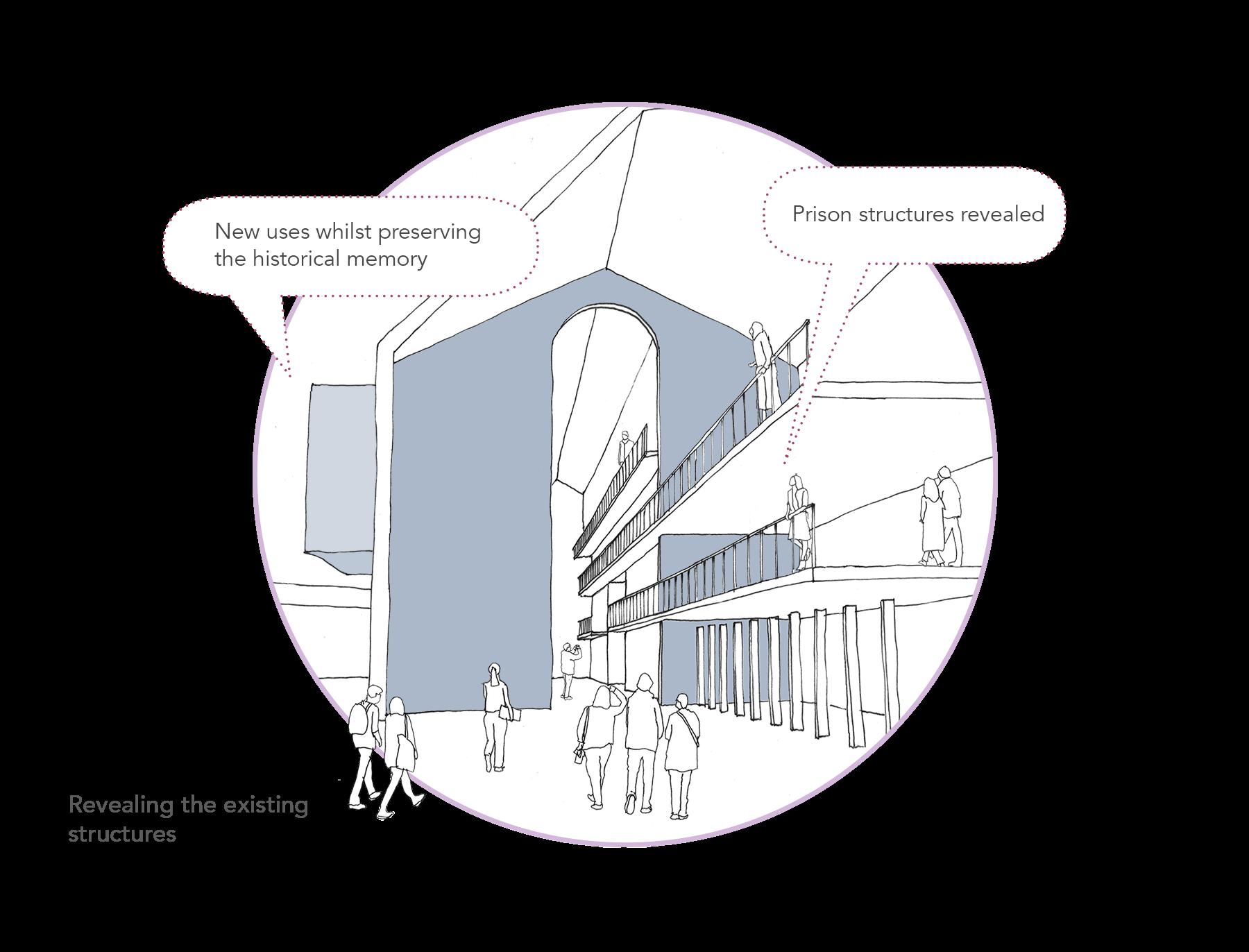 Sarah-Wigglesworth-Architects Unlocking-Pentonville Strategy-Memory Diagram 1800