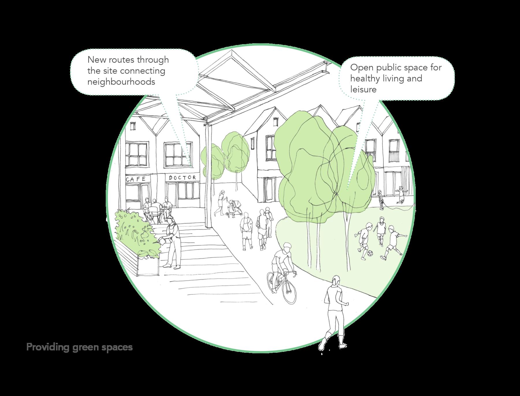 Sarah-Wigglesworth-Architects Unlocking-Pentonville Strategy-Wellbeing Diagram 1800