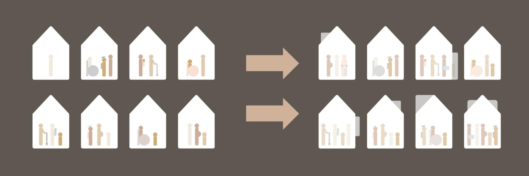 Sarah-Wigglesworth-Architects Sustainable Housing Housing Translation