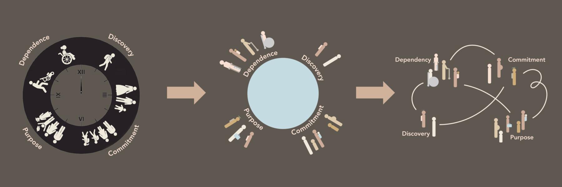 Sarah-Wigglesworth-Architects Sustainable Housing Maarit Heinonen-Smith SWA Interpretation