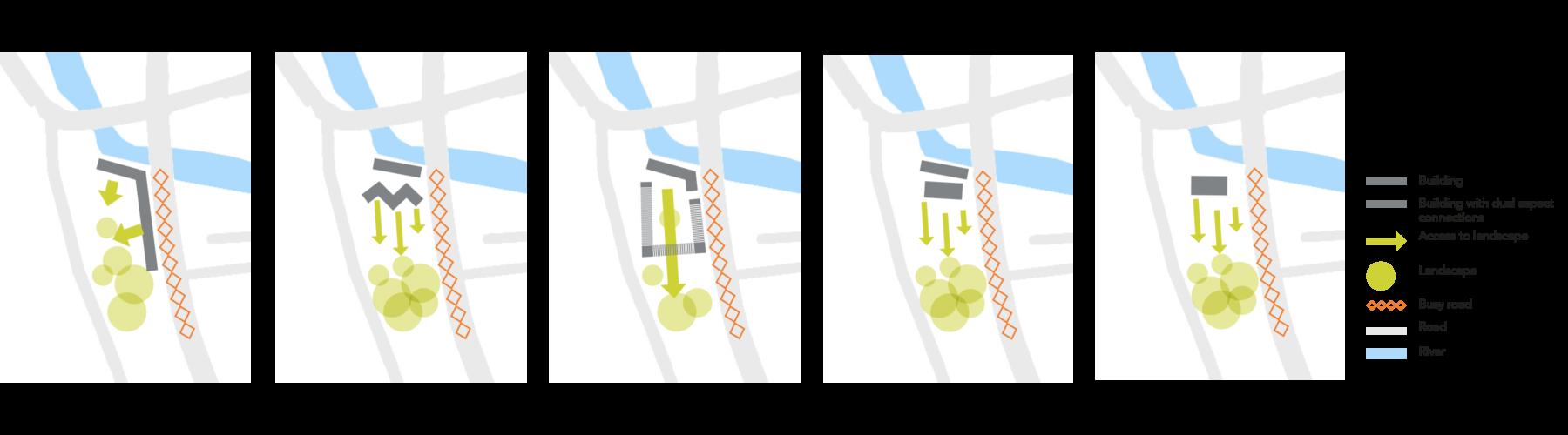 Sarah-Wigglesworth-Architects Portland-Nursery Process-Diagrams 3600