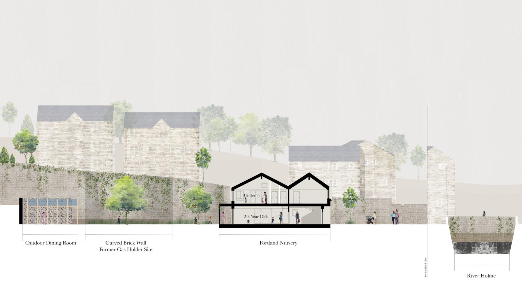 Sarah-Wigglesworth-Architects Portland-Nursery Section 3600